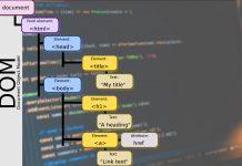 Istilah DOM dalam pembuatan Web